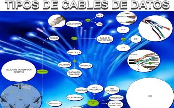 Cable datos red
